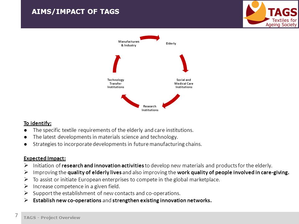 TAGS - Project Overview AIMS/IMPACT OF TAGS 7 To identify: ● The specific textile requirements of the elderly and care institutions. ● The latest deve