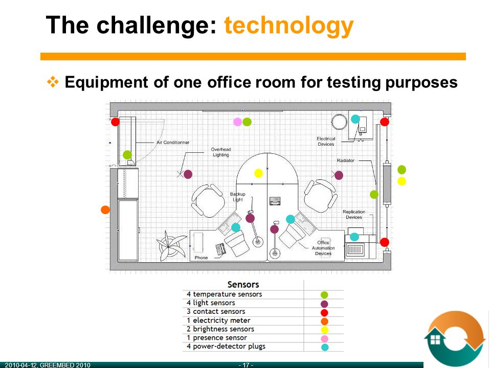 2010-04-12, GREEMBED 2010- 17 - The challenge: technology  Equipment of one office room for testing purposes