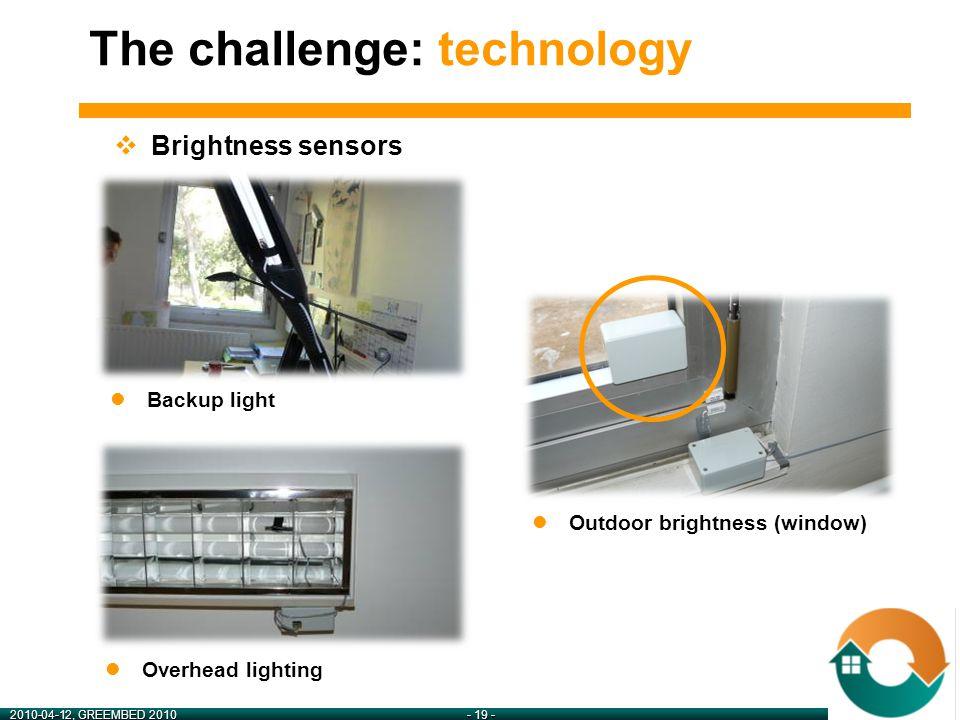 2010-04-12, GREEMBED 2010- 19 -  Brightness sensors Backup light Overhead lighting Outdoor brightness (window) The challenge: technology