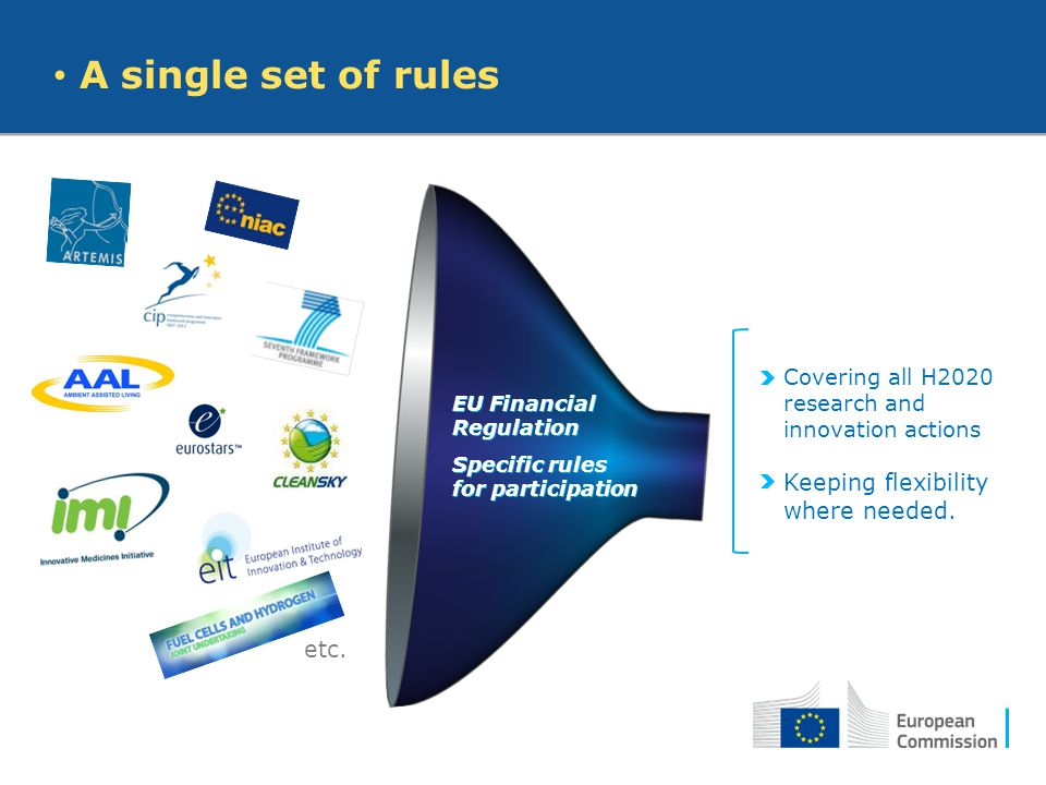 Keeping flexibility where needed. A single set of rules etc. EU Financial Regulation Specific rules for participation Covering all H2020 research and