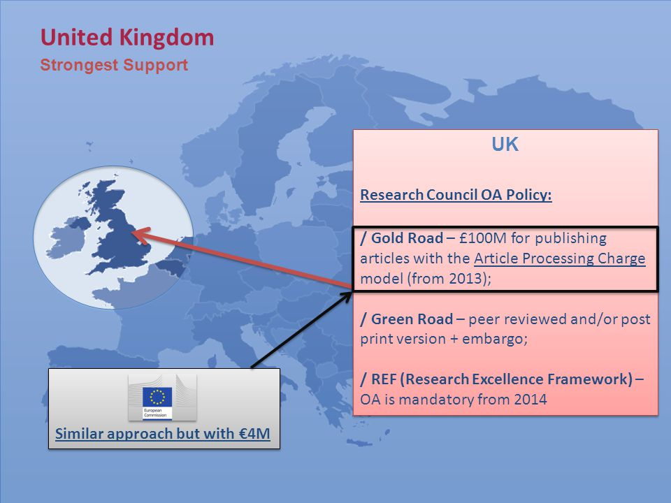 United Kingdom Strongest Support UK Research Council OA Policy: / Gold Road – £100M for publishing articles with the Article Processing Charge model (from 2013); / Green Road – peer reviewed and/or post print version + embargo; / REF (Research Excellence Framework) – OA is mandatory from 2014 UK Research Council OA Policy: / Gold Road – £100M for publishing articles with the Article Processing Charge model (from 2013); / Green Road – peer reviewed and/or post print version + embargo; / REF (Research Excellence Framework) – OA is mandatory from 2014 Similar approach but with €4M