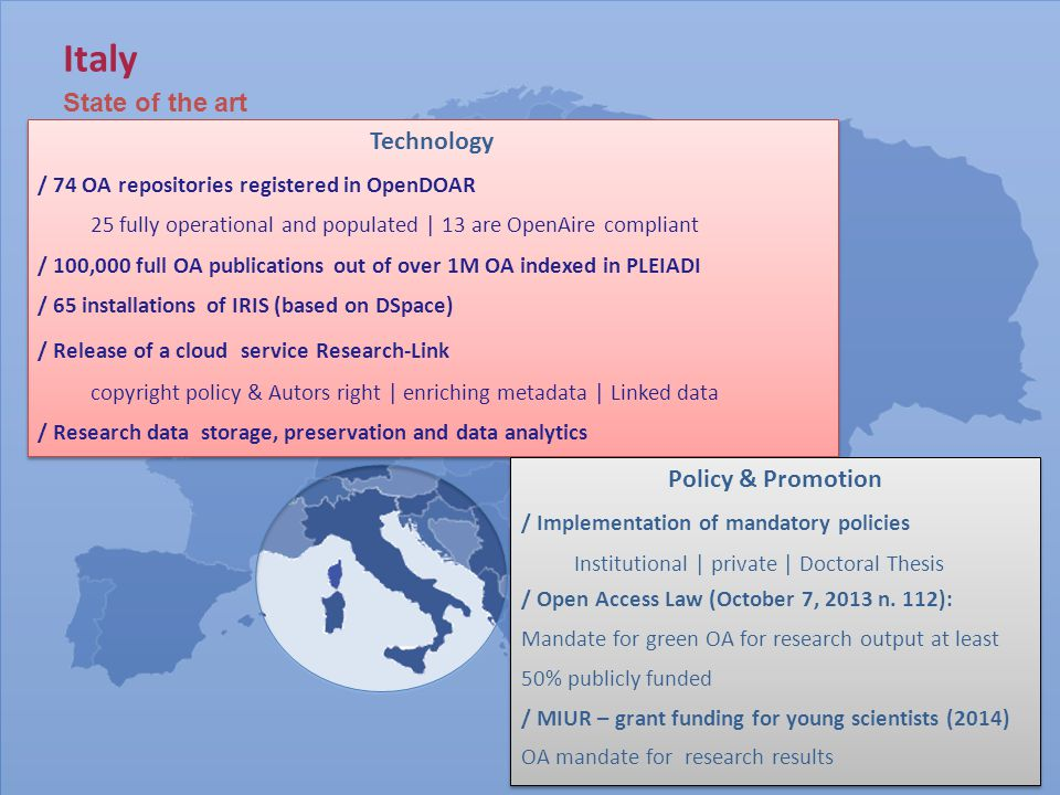 Italy State of the art Technology / 74 OA repositories registered in OpenDOAR 25 fully operational and populated | 13 are OpenAire compliant / 100,000 full OA publications out of over 1M OA indexed in PLEIADI / 65 installations of IRIS (based on DSpace) / Release of a cloud service Research-Link copyright policy & Autors right | enriching metadata | Linked data / Research data storage, preservation and data analytics Technology / 74 OA repositories registered in OpenDOAR 25 fully operational and populated | 13 are OpenAire compliant / 100,000 full OA publications out of over 1M OA indexed in PLEIADI / 65 installations of IRIS (based on DSpace) / Release of a cloud service Research-Link copyright policy & Autors right | enriching metadata | Linked data / Research data storage, preservation and data analytics Policy & Promotion / Implementation of mandatory policies Institutional | private | Doctoral Thesis / Open Access Law (October 7, 2013 n.