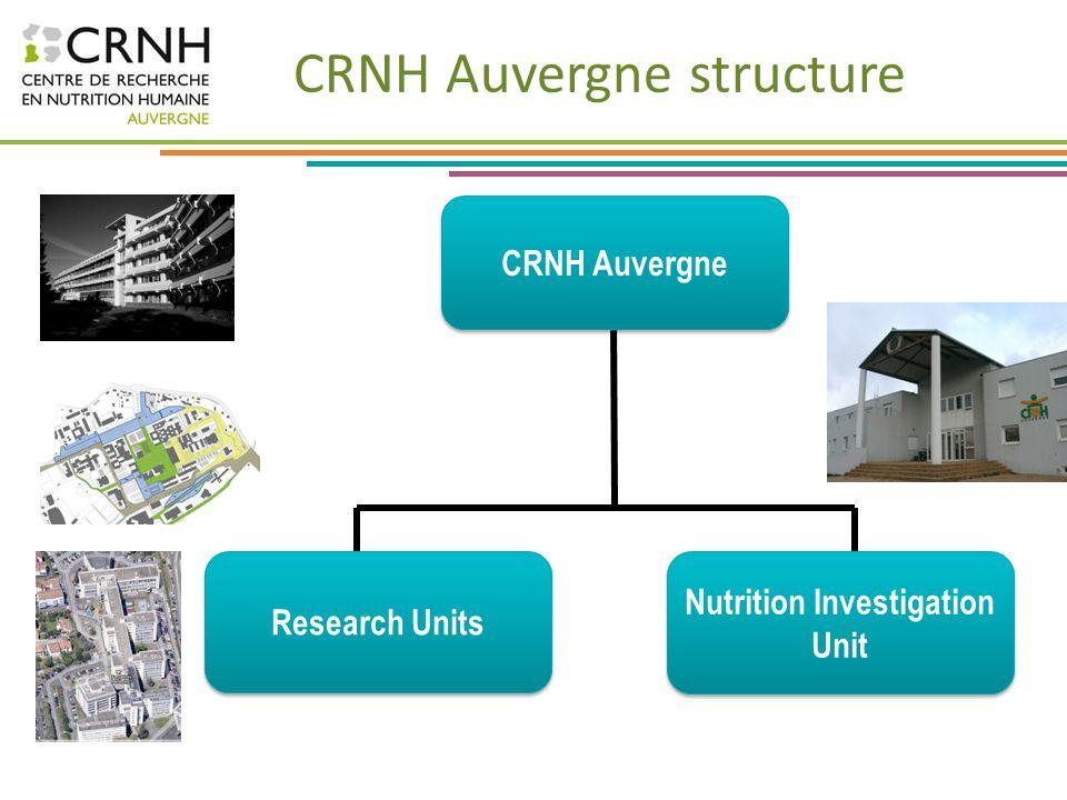 Research units UMR 1107 UdA/ Inserm Neurodol, Pharmacology of Digestive Pain (Head A Eschalier, 1 team – D Ardid) UMR UdA/UBP/CNRS 6393/Inserm U1103 Genetics, Reproduction, Development (Head C Vaury, 1 team – JM Lobaccaro) UR 454 INRA Microbiology, digestive ecosystems (Head R.