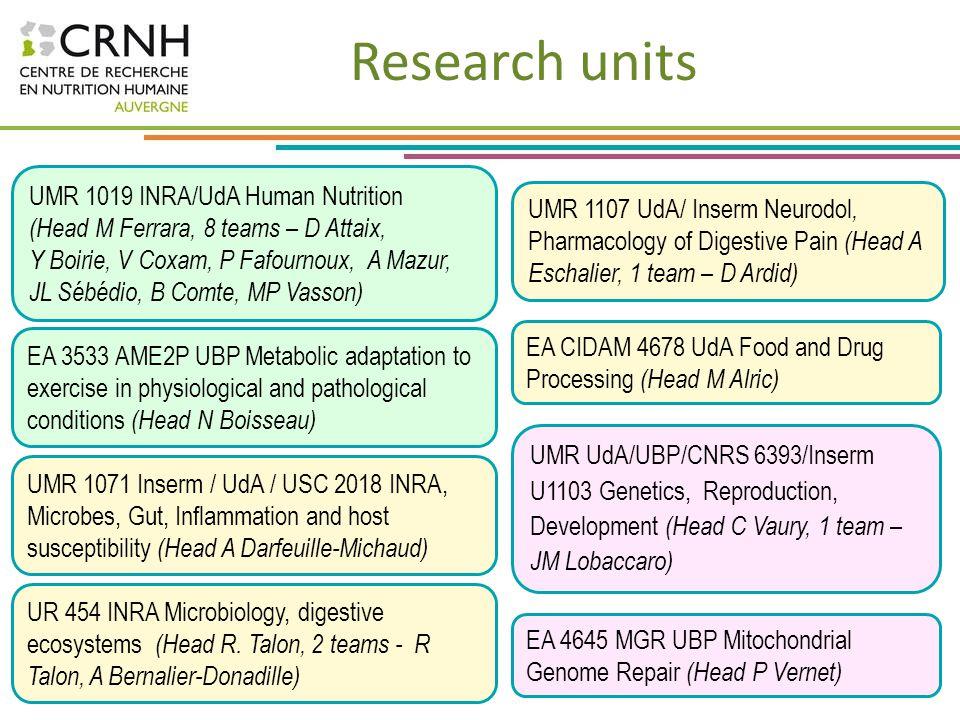 Clinical studies NIP investigations in 2013: 906 Number of volunteers: 377