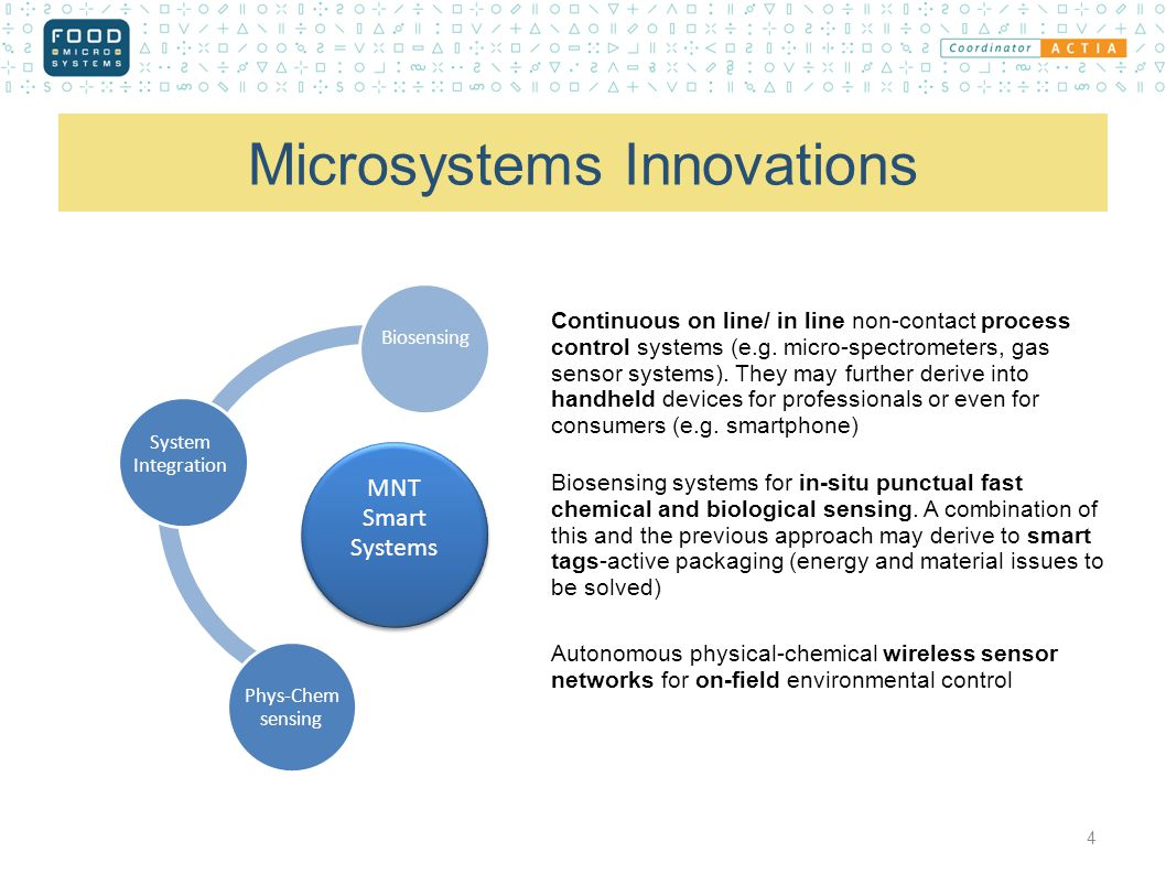 Microsystems Innovations 4 MNT Smart Systems Biosensing System Integration Phys-Chem sensing Continuous on line/ in line non-contact process control systems (e.g.