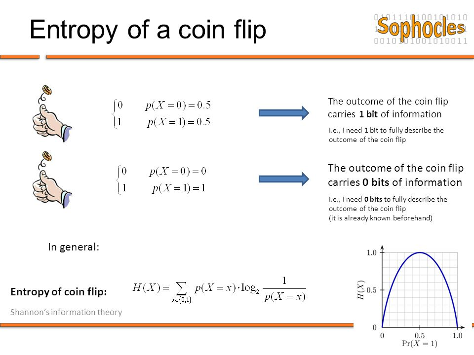 2 Entropy of a coin flip The outcome of the coin flip carries 1 bit of information The outcome of the coin flip carries 0 bits of information I.e., I need 1 bit to fully describe the outcome of the coin flip I.e., I need 0 bits to fully describe the outcome of the coin flip (it is already known beforehand) In general: Entropy of coin flip: Shannon's information theory
