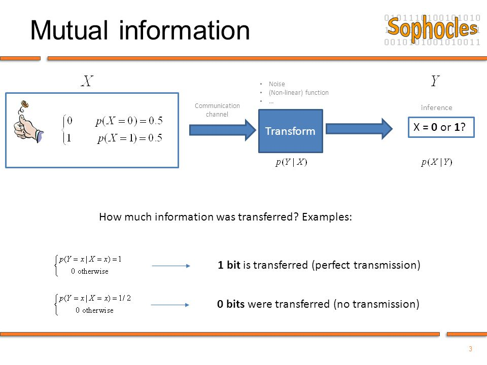 3 Mutual information X = 0 or 1.