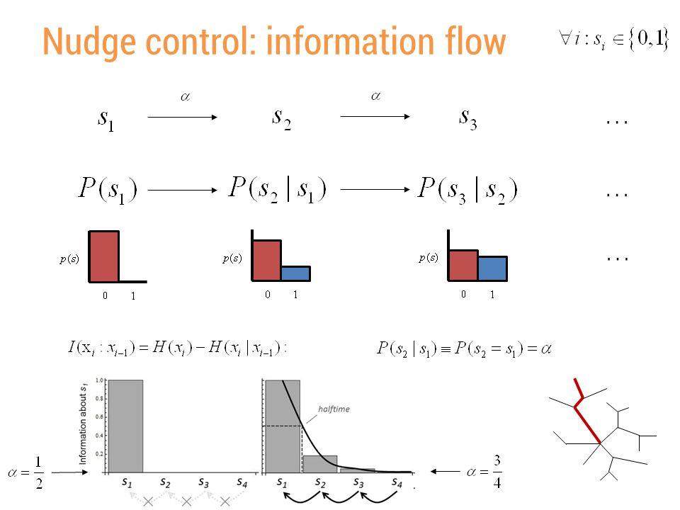 Nudge control: information flow … … …