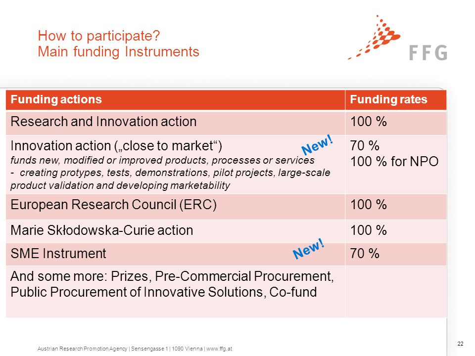 """How to participate? Main funding Instruments 22 Funding actionsFunding rates Research and Innovation action100 % Innovation action (""""close to market"""")"""