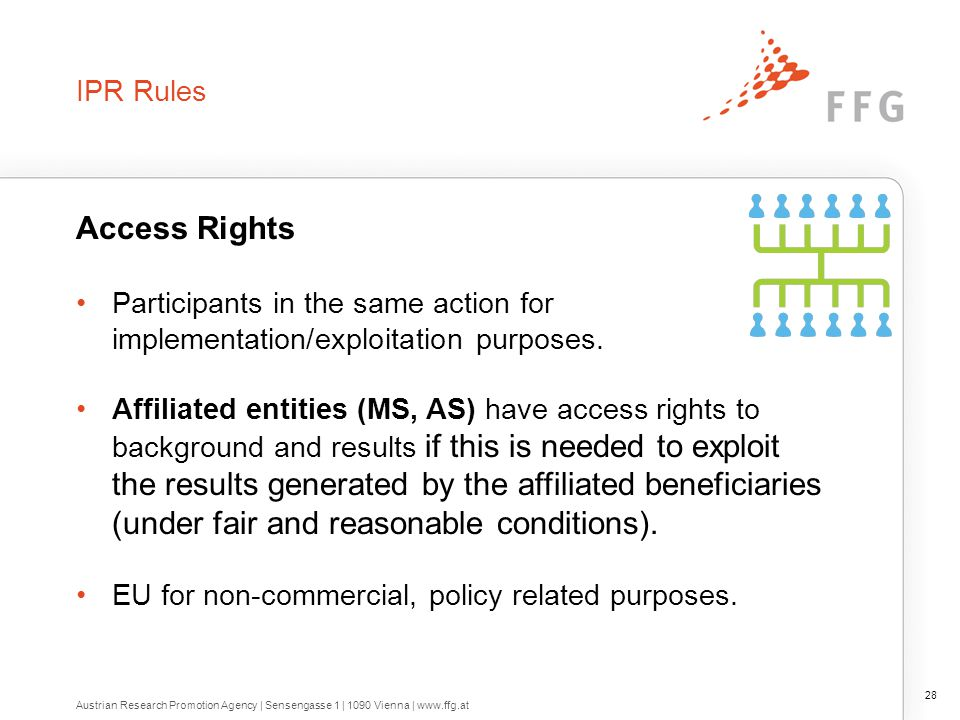 IPR Rules Access Rights Participants in the same action for implementation/exploitation purposes. Affiliated entities (MS, AS) have access rights to b