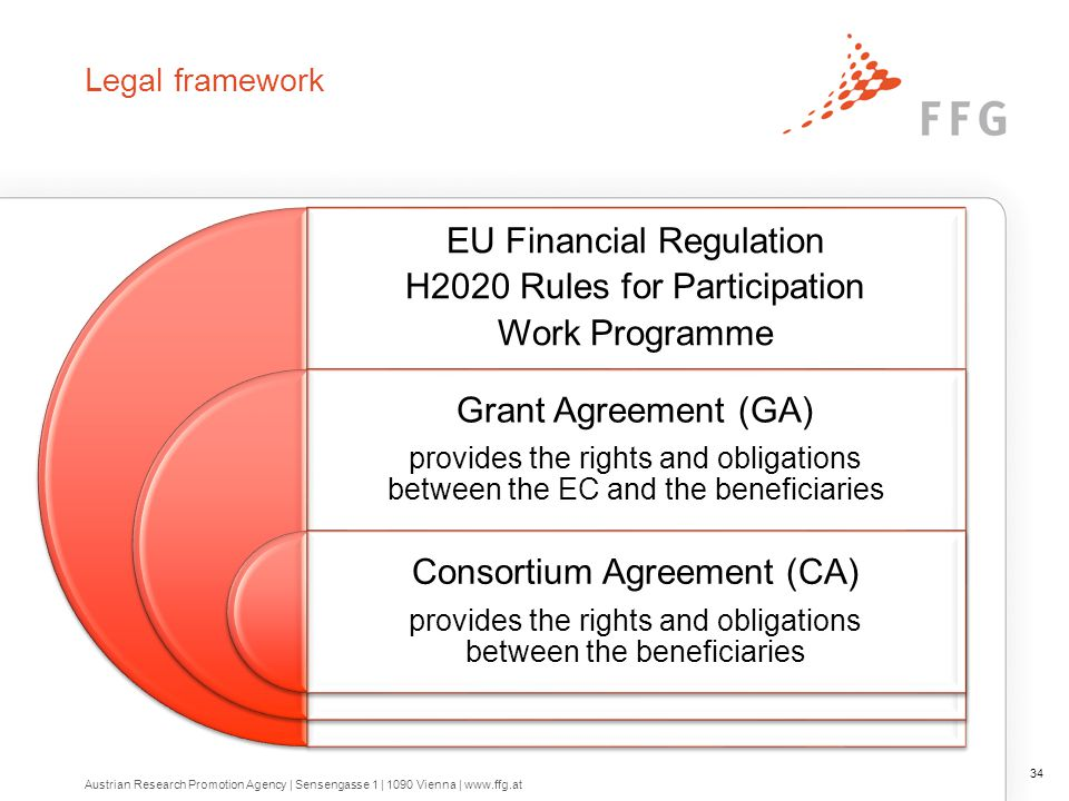 Legal framework 34 EU Financial Regulation H2020 Rules for Participation Work Programme Grant Agreement (GA) provides the rights and obligations betwe