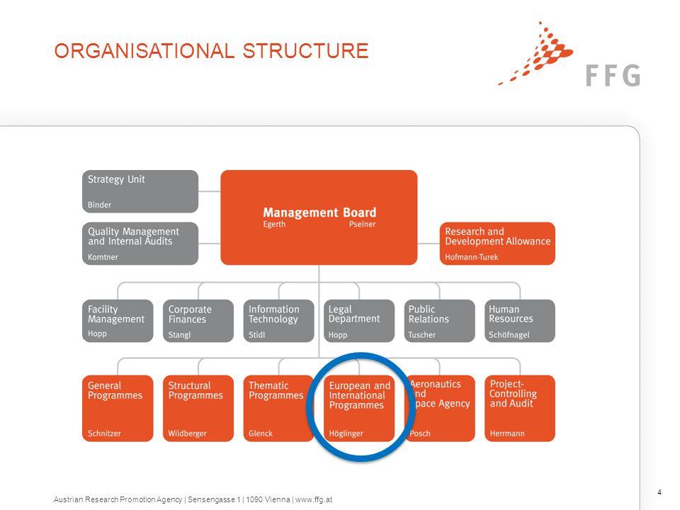 4 ORGANISATIONAL STRUCTURE Austrian Research Promotion Agency | Sensengasse 1 | 1090 Vienna | www.ffg.at
