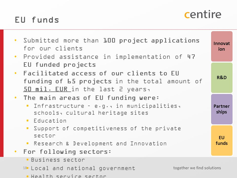 18 EU funds Submitted more than 100 project applications for our clients Provided assistance in implementation of 47 EU funded projects Facilitated access of our clients to EU funding of 65 projects in the total amount of 50 mil.