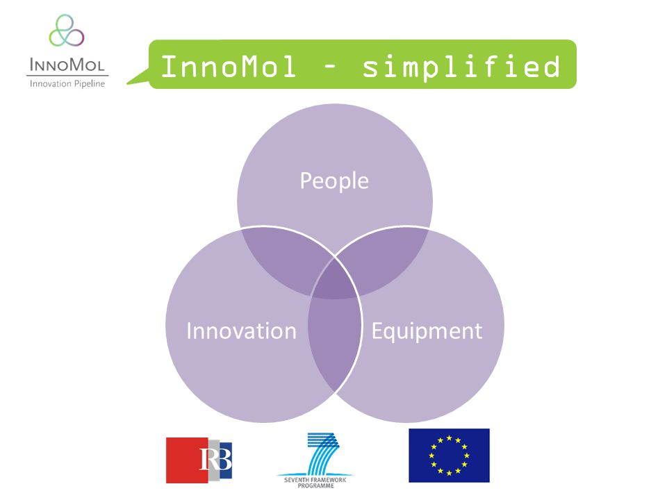 People EquipmentInnovation InnoMol – simplified