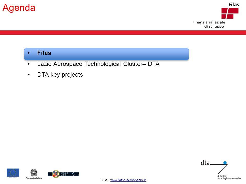 ! Main Subsectors DTA - www.lazio-aerospazio.itwww.lazio-aerospazio.it