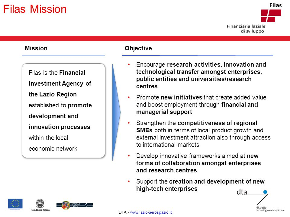Main Initiatives InitiativesDescription Financing innovation and research in Lazio Filas implements and manages tools for financing and promoting SMEs innovation and technology transfer (the new Strategic Regional Plan has provided Filas with ca.