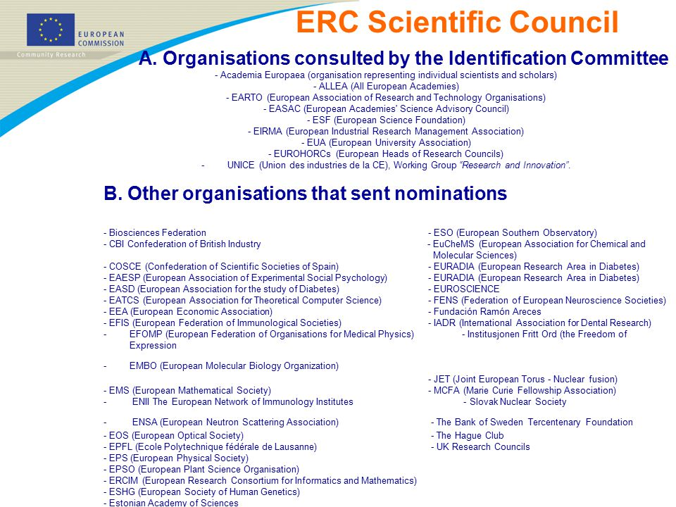 A. Organisations consulted by the Identification Committee - Academia Europaea (organisation representing individual scientists and scholars) - ALLEA