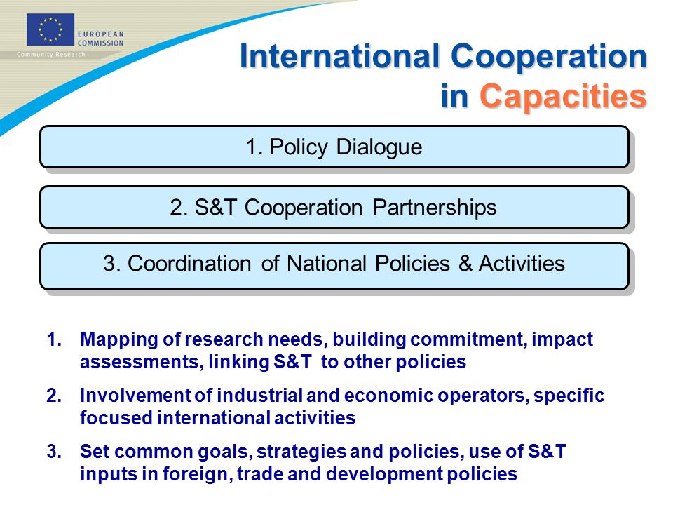 International Cooperation in Capacities 1. Policy Dialogue 3.