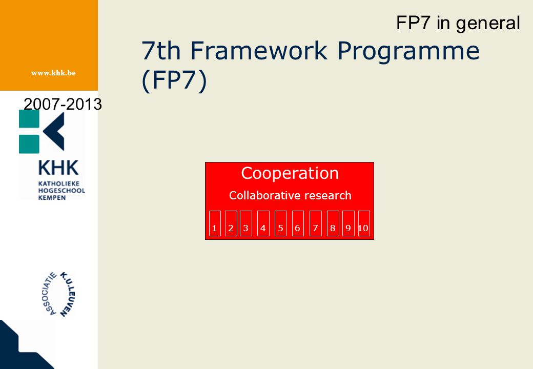 www.khk.be 7th Framework Programme (FP7) FP7 in general 2007-2013 Cooperation Collaborative research 123145768109