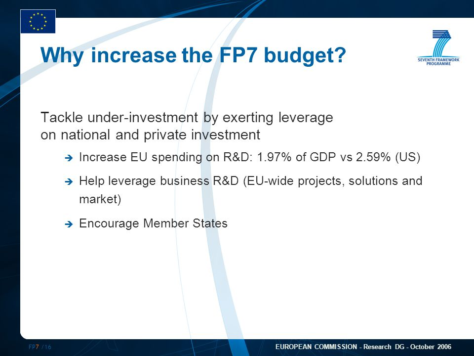 FP7 /16 EUROPEAN COMMISSION - Research DG - October 2006 Why increase the FP7 budget? Tackle under-investment by exerting leverage on national and pri