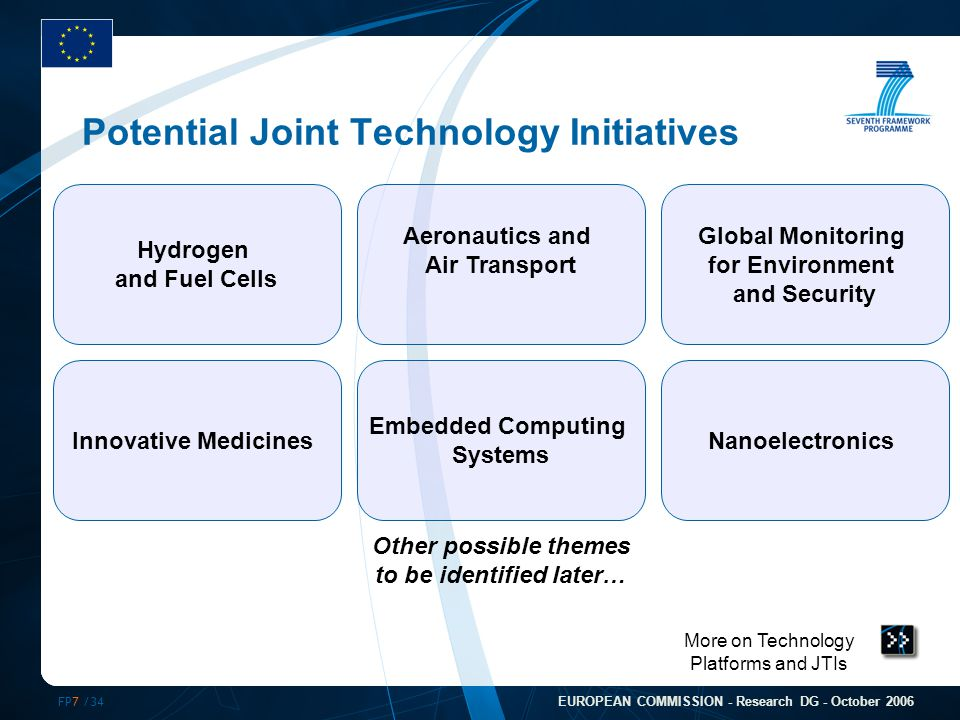 FP7 /34 EUROPEAN COMMISSION - Research DG - October 2006 Potential Joint Technology Initiatives Other possible themes to be identified later… More on Technology Platforms and JTIs Hydrogen and Fuel Cells Aeronautics and Air Transport Global Monitoring for Environment and Security Embedded Computing Systems Innovative Medicines Nanoelectronics