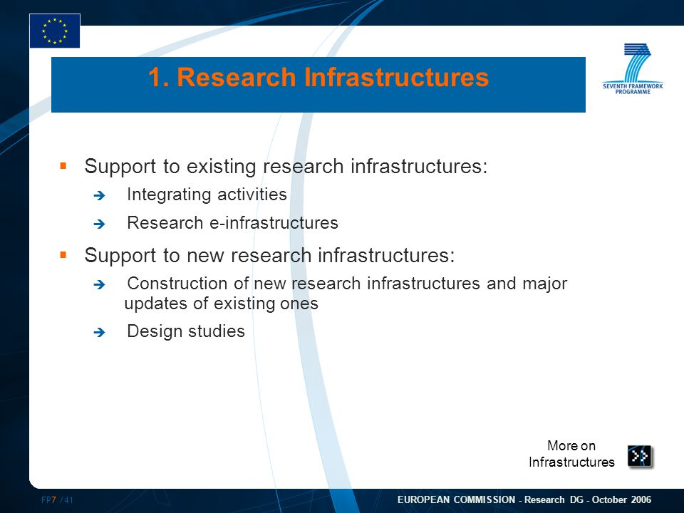 FP7 /41 EUROPEAN COMMISSION - Research DG - October 2006 More on Infrastructures 1.