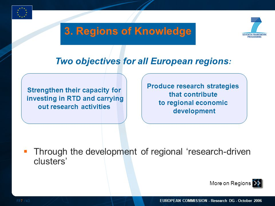 FP7 /43 EUROPEAN COMMISSION - Research DG - October 2006 More on Regions 3.