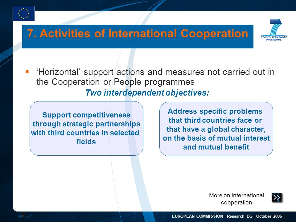 FP7 /47 EUROPEAN COMMISSION - Research DG - October 2006 More on International cooperation 7. Activities of International Cooperation  'Horizontal' s
