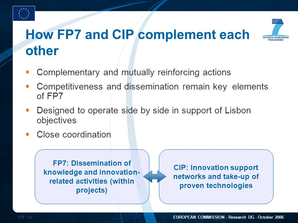 FP7 /60 EUROPEAN COMMISSION - Research DG - October 2006 How FP7 and CIP complement each other  Complementary and mutually reinforcing actions  Competitiveness and dissemination remain key elements of FP7  Designed to operate side by side in support of Lisbon objectives  Close coordination FP7: Dissemination of knowledge and innovation- related activities (within projects) CIP: Innovation support networks and take-up of proven technologies