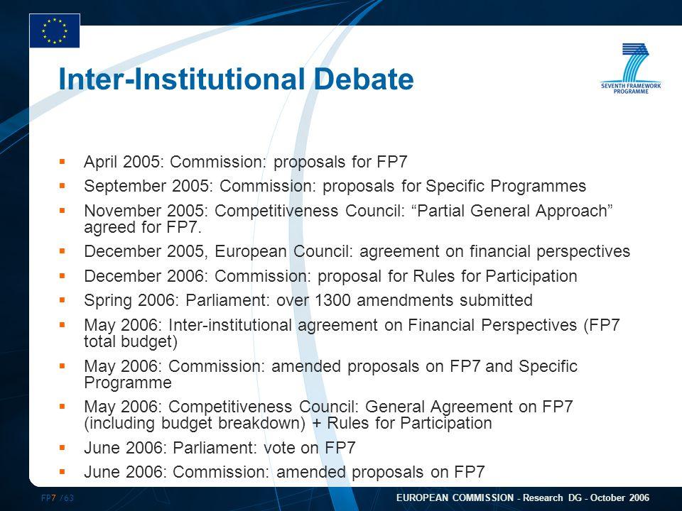 FP7 /63 EUROPEAN COMMISSION - Research DG - October 2006 Inter-Institutional Debate  April 2005: Commission: proposals for FP7  September 2005: Comm