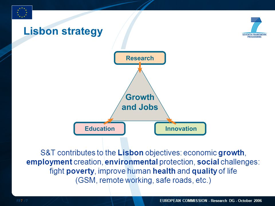 FP7 /7 EUROPEAN COMMISSION - Research DG - October 2006 Lisbon strategy S&T contributes to the Lisbon objectives: economic growth, employment creation