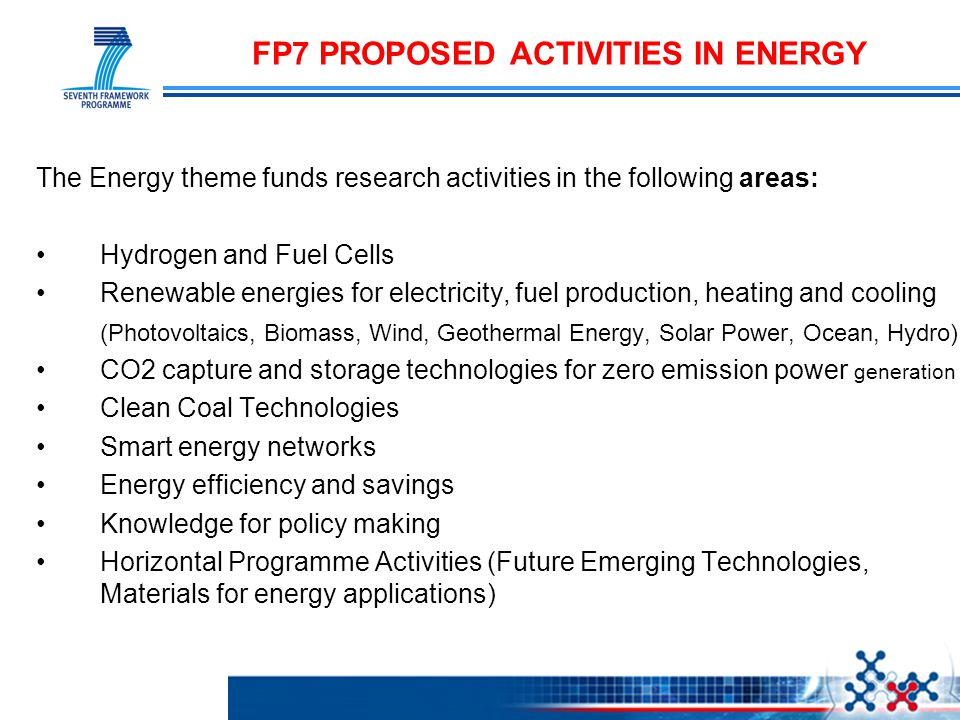 FP7 PROPOSED ACTIVITIES IN ENERGY The Energy theme funds research activities in the following areas: Hydrogen and Fuel Cells Renewable energies for electricity, fuel production, heating and cooling (Photovoltaics, Biomass, Wind, Geothermal Energy, Solar Power, Ocean, Hydro) CO2 capture and storage technologies for zero emission power generation Clean Coal Technologies Smart energy networks Energy efficiency and savings Knowledge for policy making Horizontal Programme Activities (Future Emerging Technologies, Materials for energy applications)