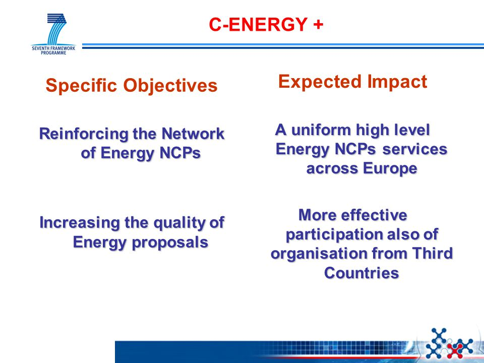 C-ENERGY + Specific Objectives Reinforcing the Network of Energy NCPs Increasing the quality of Energy proposals Expected Impact A uniform high level Energy NCPs services across Europe More effective participation also of organisation from Third Countries