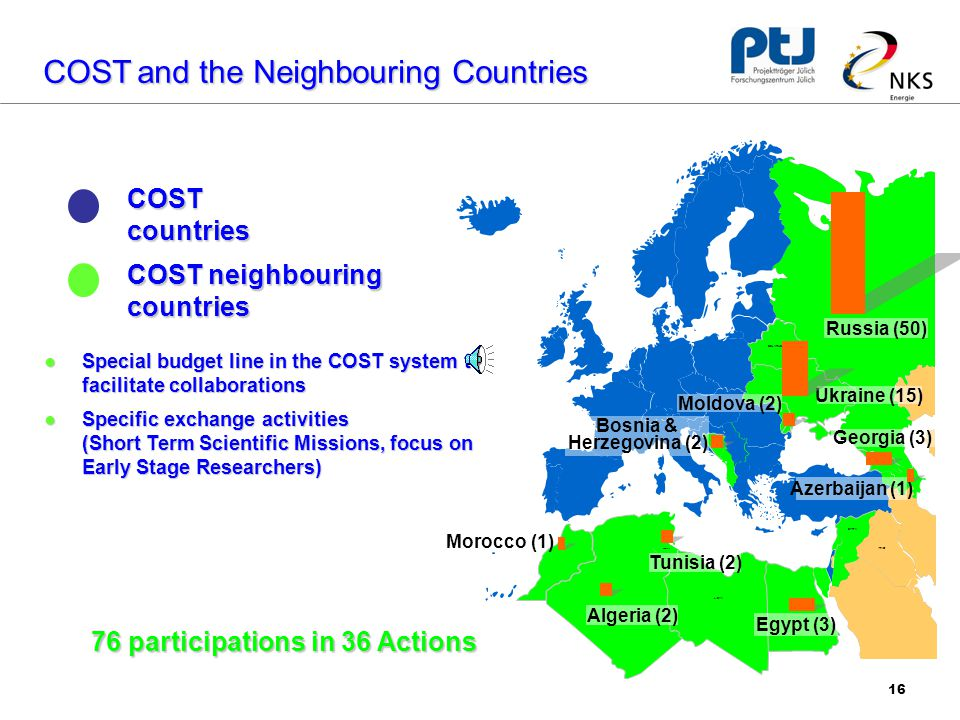 16 COST and the Neighbouring Countries COST countries COST neighbouring countries ●Special budget line in the COST system to facilitate collaborations ●Specific exchange activities (Short Term Scientific Missions, focus on Early Stage Researchers) BELARUS SYRIA IRAQ LIBYA TUNISIA GEORGIA Ukraine (15) Russia (50) Algeria (2) Azerbaijan (1) Bosnia & Herzegovina (2) Moldova (2) Tunisia (2) Georgia (3) Egypt (3) Morocco (1) 76 participations in 36 Actions