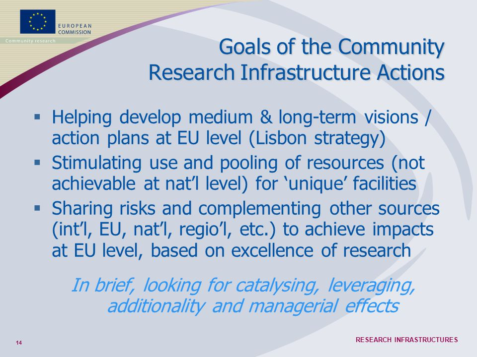 14 RESEARCH INFRASTRUCTURES Goals of the Community Research Infrastructure Actions  Helping develop medium & long-term visions / action plans at EU level (Lisbon strategy)  Stimulating use and pooling of resources (not achievable at nat'l level) for 'unique' facilities  Sharing risks and complementing other sources (int'l, EU, nat'l, regio'l, etc.) to achieve impacts at EU level, based on excellence of research In brief, looking for catalysing, leveraging, additionality and managerial effects