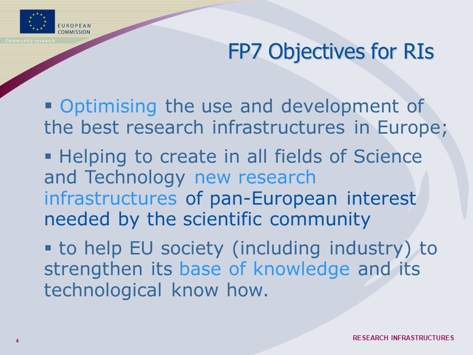 4 RESEARCH INFRASTRUCTURES FP7 Objectives for RIs  Optimising the use and development of the best research infrastructures in Europe;  Helping to create in all fields of Science and Technology new research infrastructures of pan-European interest needed by the scientific community  to help EU society (including industry) to strengthen its base of knowledge and its technological know how.