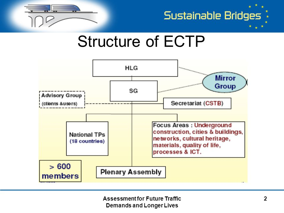 Assessment for Future Traffic Demands and Longer Lives 2 Structure of ECTP