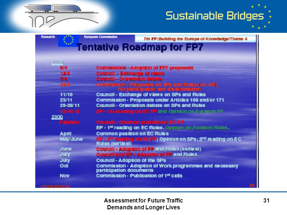 Assessment for Future Traffic Demands and Longer Lives 31