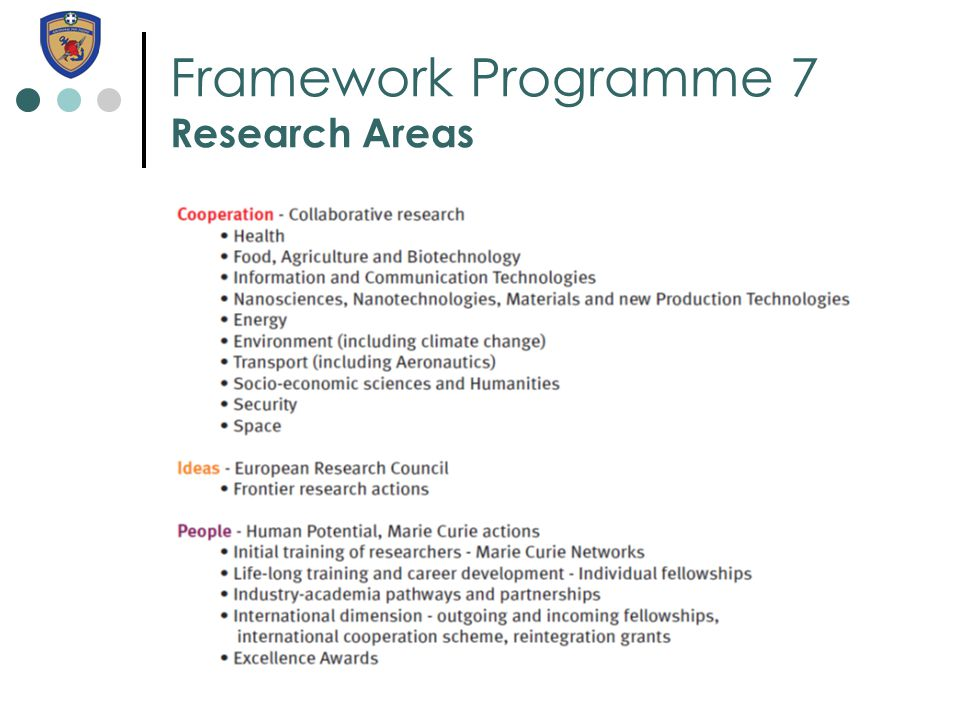 Framework Programme 7 Research Areas