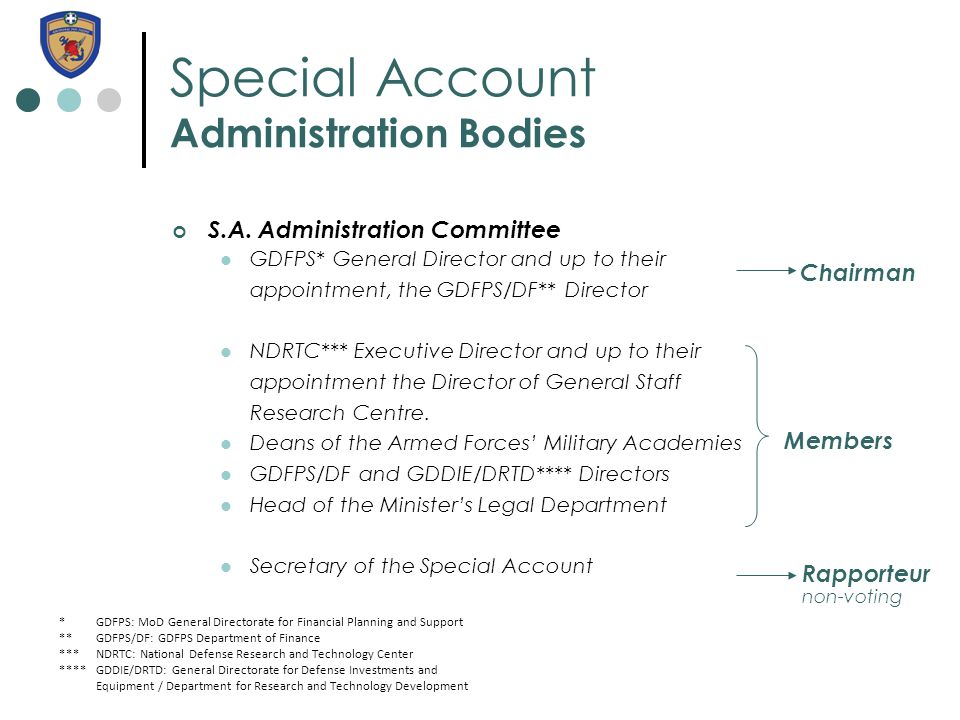 Special Account Administration Bodies S.A. Administration Committee GDFPS* General Director and up to their appointment, the GDFPS/DF** Director NDRTC