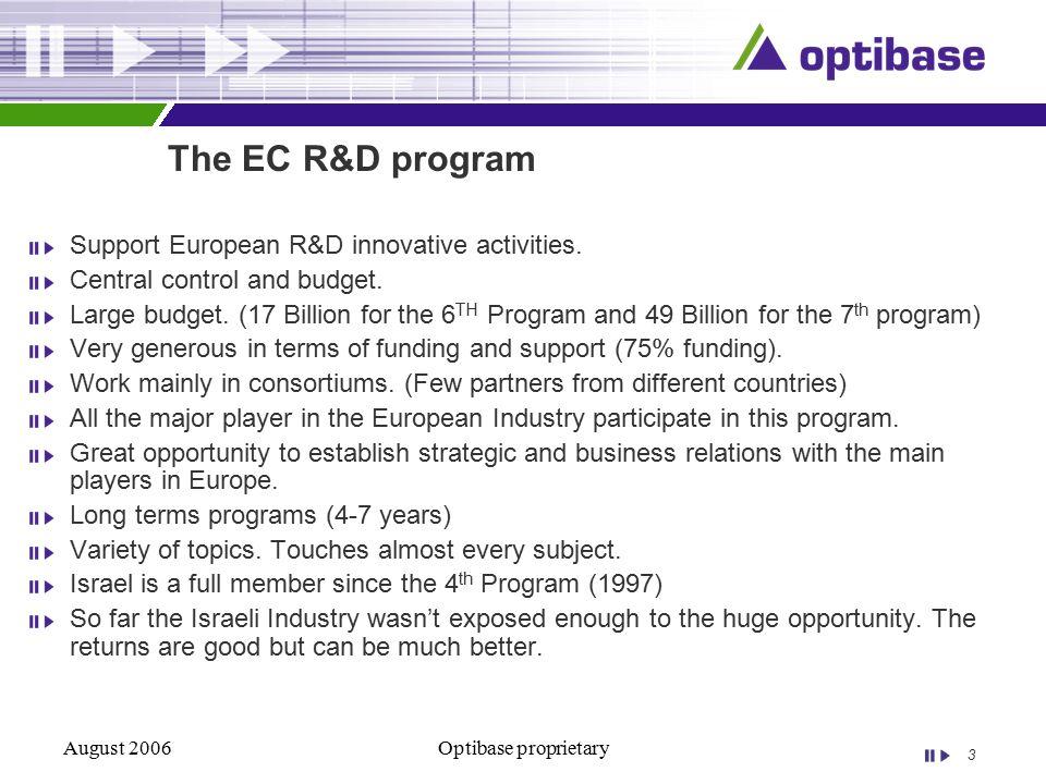 3 August 2006Optibase proprietary The EC R&D program Support European R&D innovative activities.