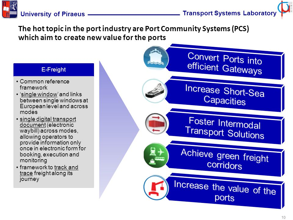 10 University of Piraeus Transport Systems Laboratory The hot topic in the port industry are Port Community Systems (PCS) which aim to create new value for the ports E-Freight Common reference framework 'single window' and links between single windows at European level and across modes single digital transport document (electronic waybill) across modes, allowing operators to provide information only once in electronic form for booking, execution and monitoring framework to track and trace freight along its journey