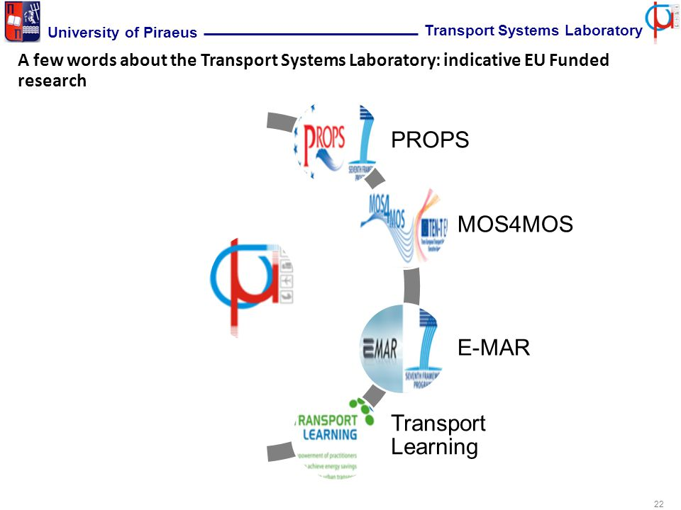 22 University of Piraeus Transport Systems Laboratory PROPS MOS4MOS E-MAR Transport Learning A few words about the Transport Systems Laboratory: indicative EU Funded research
