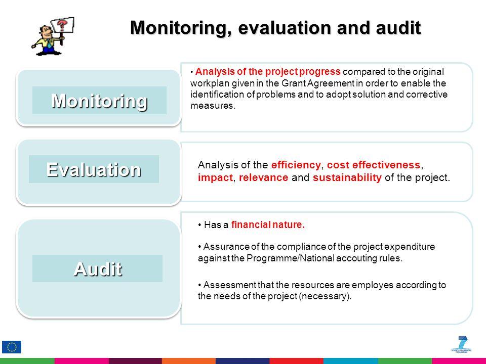Monitoring, evaluation and audit Analisi dell'andamento del progetto Analisi dell'andamento del progetto in relazione al piano originario al fine di permettere per tempo l'identificazione dei problemi di realizzazione e l'adozione di opportune misure correttive Monitoraggio efficienzaefficaciaimpatto rilevanzasostenibilitàAnalisi dell' efficienza, efficacia, impatto, rilevanza e sostenibilità Valutazione Essenzialmente di natura finanziaria Essenzialmente di natura finanziaria Accertamento della legalità e della regolarità delle spese del progetto Valutazione se i fondi del progetto sono stati spesi in maniera efficiente ed efficace ed economica Accertamento che i fondi del progetto sono stati spesi per le finalità individuate nel progetto Audit Evaluation Monitoring Audit Analysis of the efficiency, cost effectiveness, impact, relevance and sustainability of the project.
