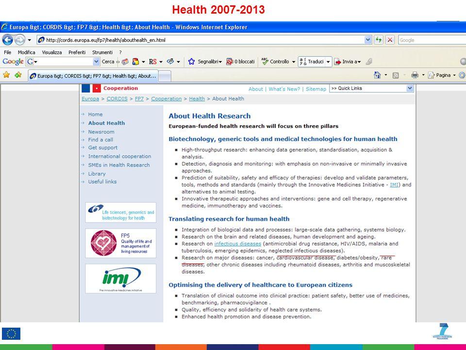 Health 2007-2013