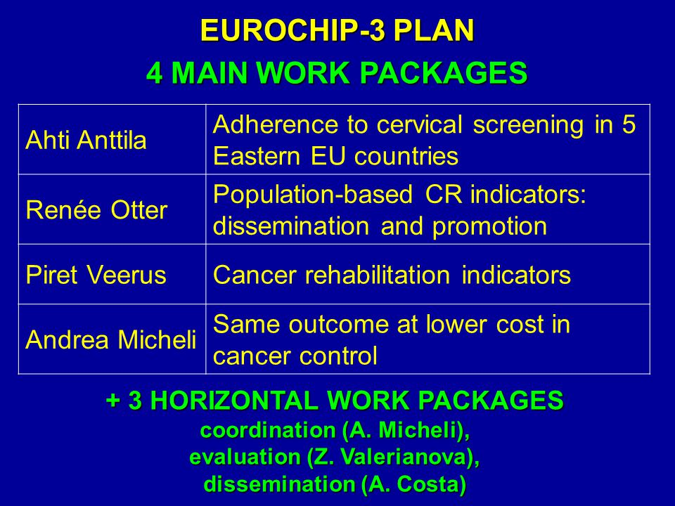EUROCHIP-3 PLAN Ahti Anttila Adherence to cervical screening in 5 Eastern EU countries Renée Otter Population-based CR indicators: dissemination and p