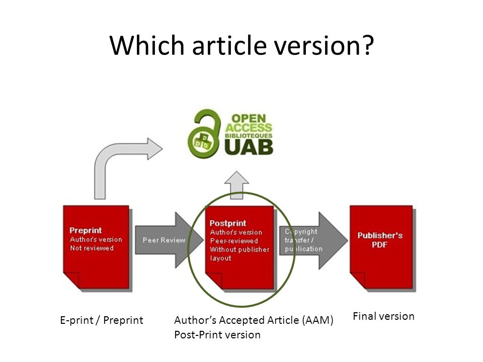 Which article version? Author's Accepted Article (AAM) Post-Print version Final version E-print / Preprint
