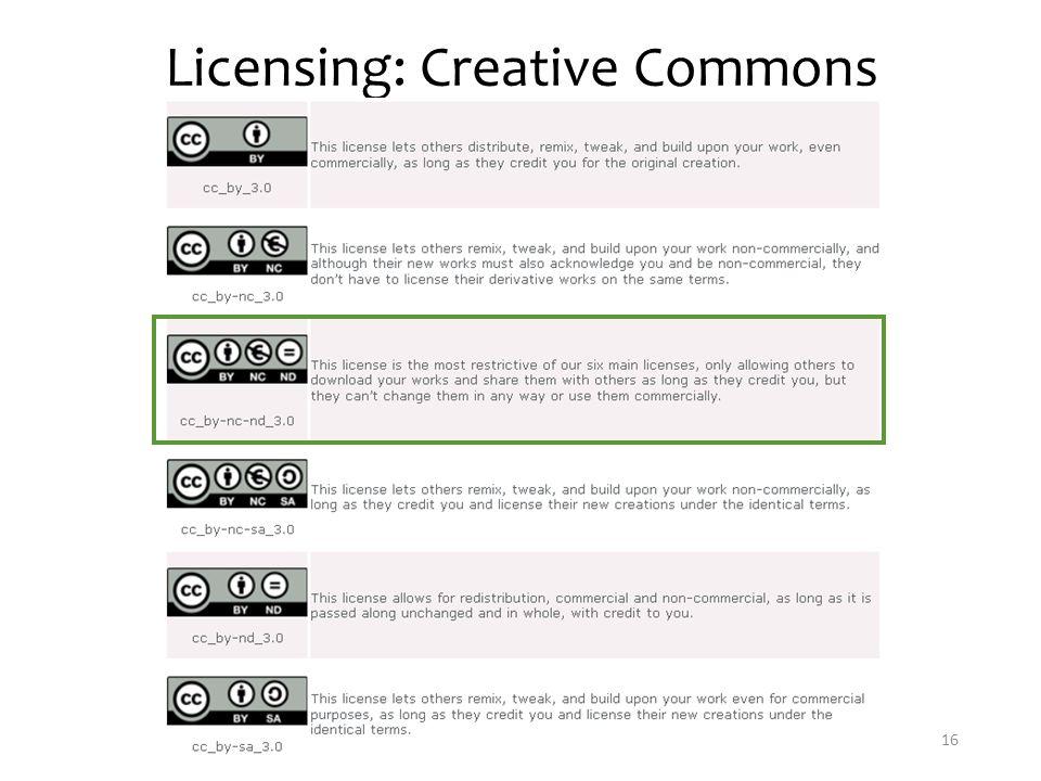 16 Licensing: Creative Commons Servei de Biblioteques de la UAB
