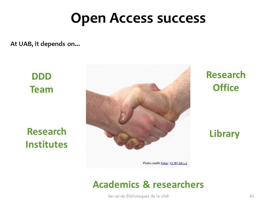 41 Open Access success Servei de Biblioteques de la UAB DDD Team Research Office Library Research Institutes Academics & researchers At UAB, it depend