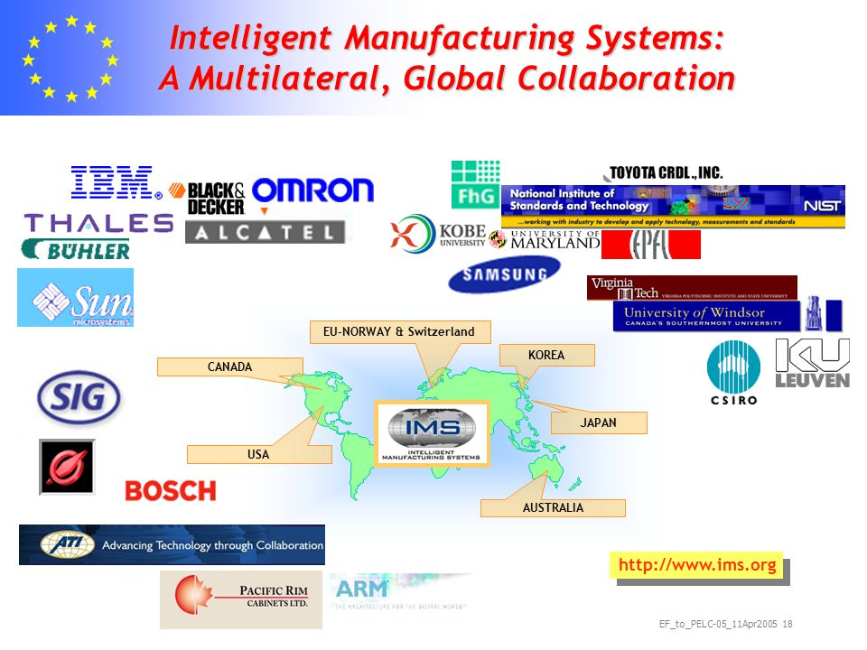 EF_to_PELC-05_11Apr2005 18 AUSTRALIA EU-NORWAY & Switzerland JAPAN KOREA CANADA USA Intelligent Manufacturing Systems: A Multilateral, Global Collaboration http://www.ims.org